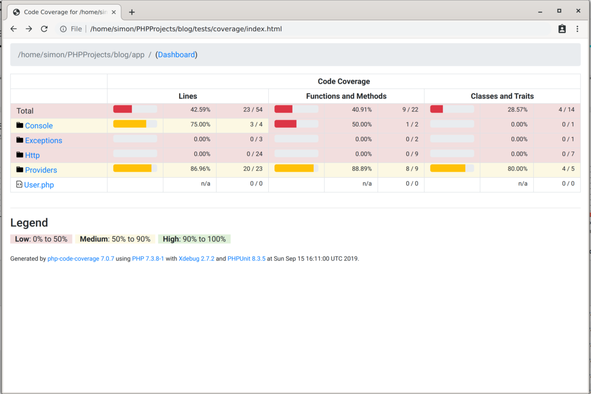 Laravel test coverage with php-code-coverage – Part 1
